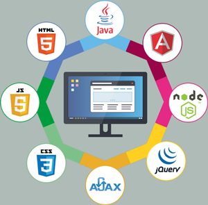 Significance Of Front End Development To Promote Your Business